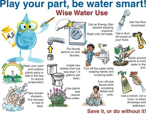 Other ways to save water